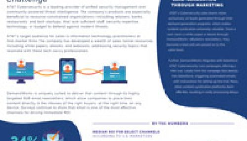 AT&TCybersecurity_CaseStudy_200x259